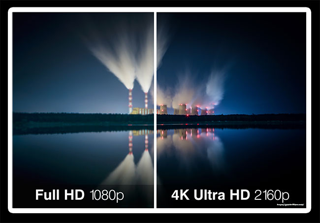 Comparison 4k vs HD